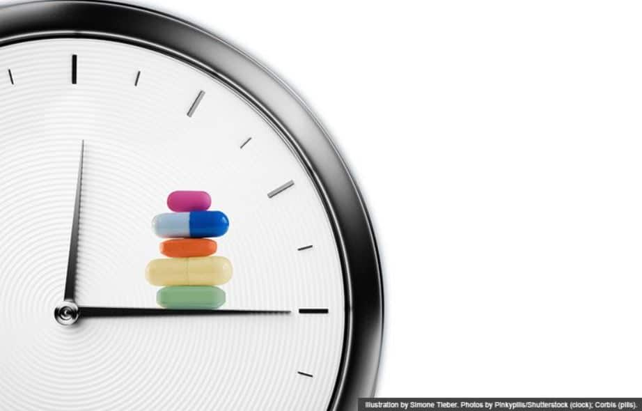 When is the Best Time To Take Vitamins